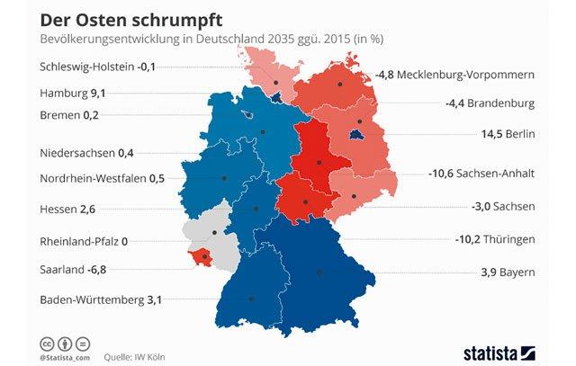 Umzüge Ost nach West: Bis 2035 wird die Einwohnerzahl in Deutschland laut einer Prognose auf 83,1 Millionen steigen. Allerdings wächst die Bevölkerung nicht überall. Ballungsräume wie Berlin und Hamburg werden in den kommenden Jahren spürbar Einwohner hinzugewinnen. In sieben der 16 Bundesländer wird die Einwohnerzahl aber schrumpfen. Besonders betroffen ist der Osten der Republik.